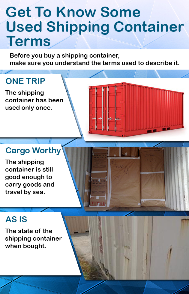 Get To Know Some Used Shipping Container Terms